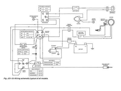 BK_1865] Wiring Diagram John Deere Ignition Switch Wiring Diagram John  Deere Wiring DiagramOnica Mang Ratag Xeira Mohammedshrine Librar Wiring 101