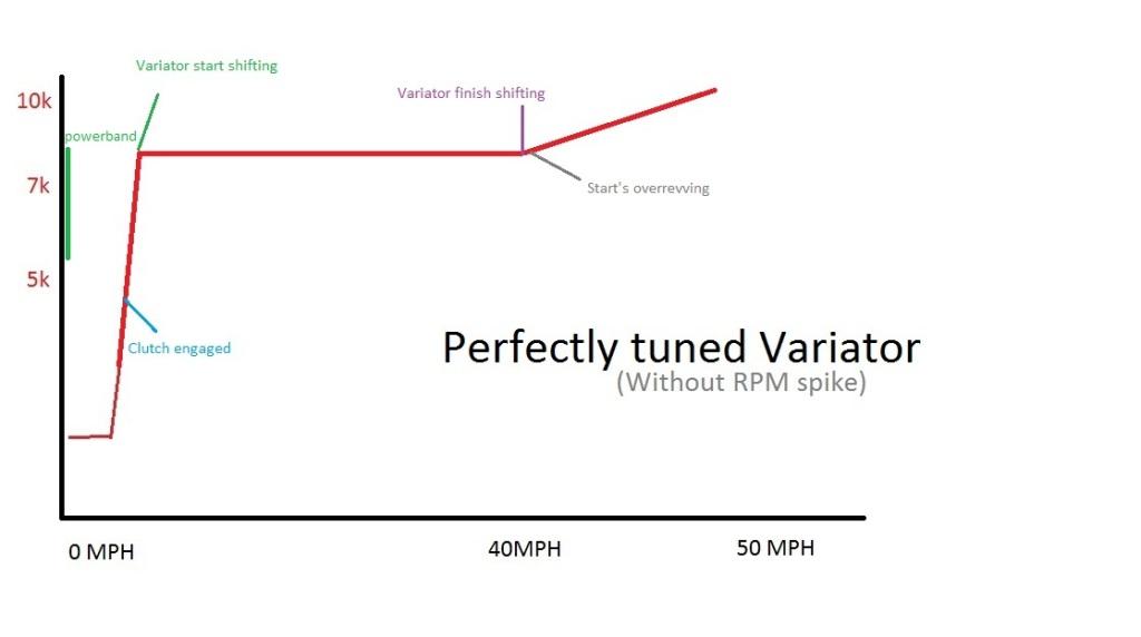 Oc 4734 Yamaha Zuma 50 Wiring Diagram Besides Yamaha Zuma Wiring Harness Download Diagram