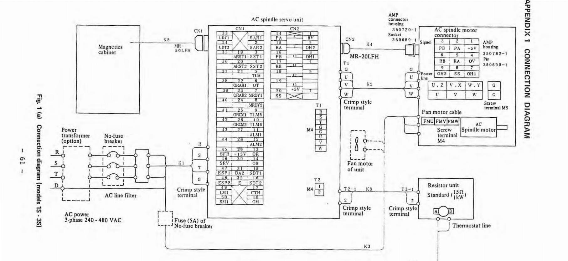 DA_3569] Wiring Diagram Servo Wiring Diagram Fanuc Servo Motor Wiring  Diagram Download DiagramRomet Usnes Nful Benkeme Seve Chro Carn Emba Mohammedshrine Librar Wiring  101