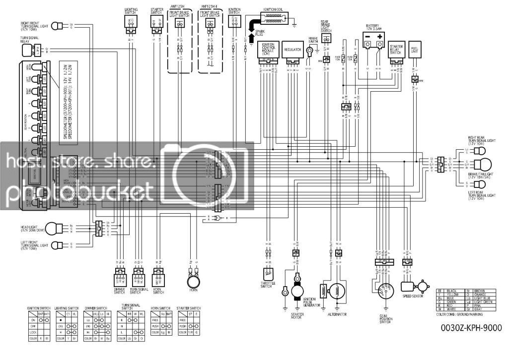 Amazing Wiring Diagram Karisma Auto Electrical Wiring Diagram Wiring Cloud Apomsimijknierdonabenoleattemohammedshrineorg