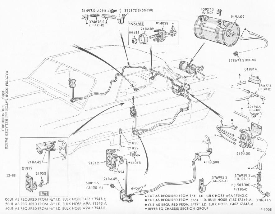 Marvelous 1964 Ford Thunderbird Wiring Diagram Wiring Diagram Database Wiring Cloud Onicaalyptbenolwigegmohammedshrineorg