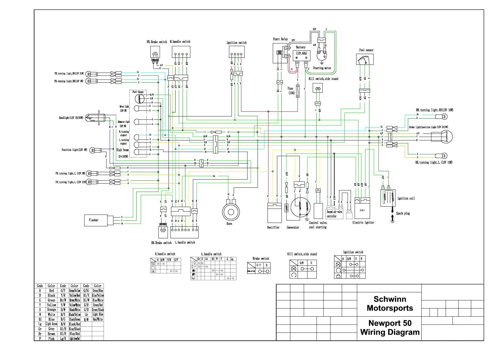 Abb Diagram Motor 3 Wiring Motor7n13c24a906902 Gain 5balmoond