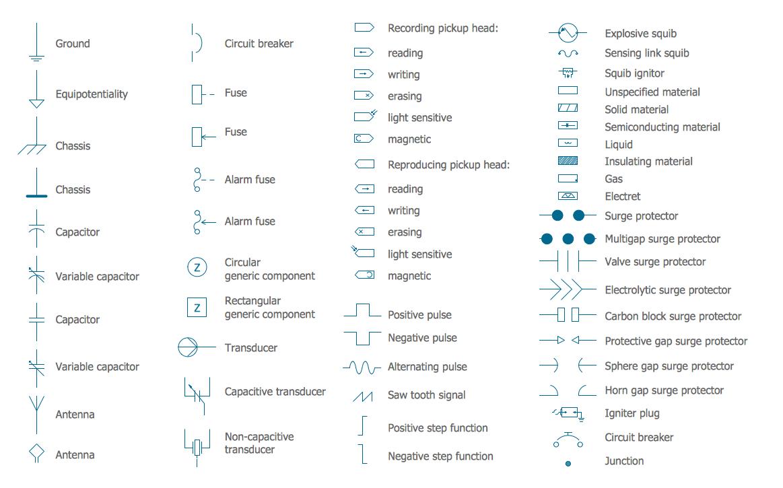 Incredible Electrical Symbols Electrical Diagram Symbols Wiring Cloud Xortanetembamohammedshrineorg