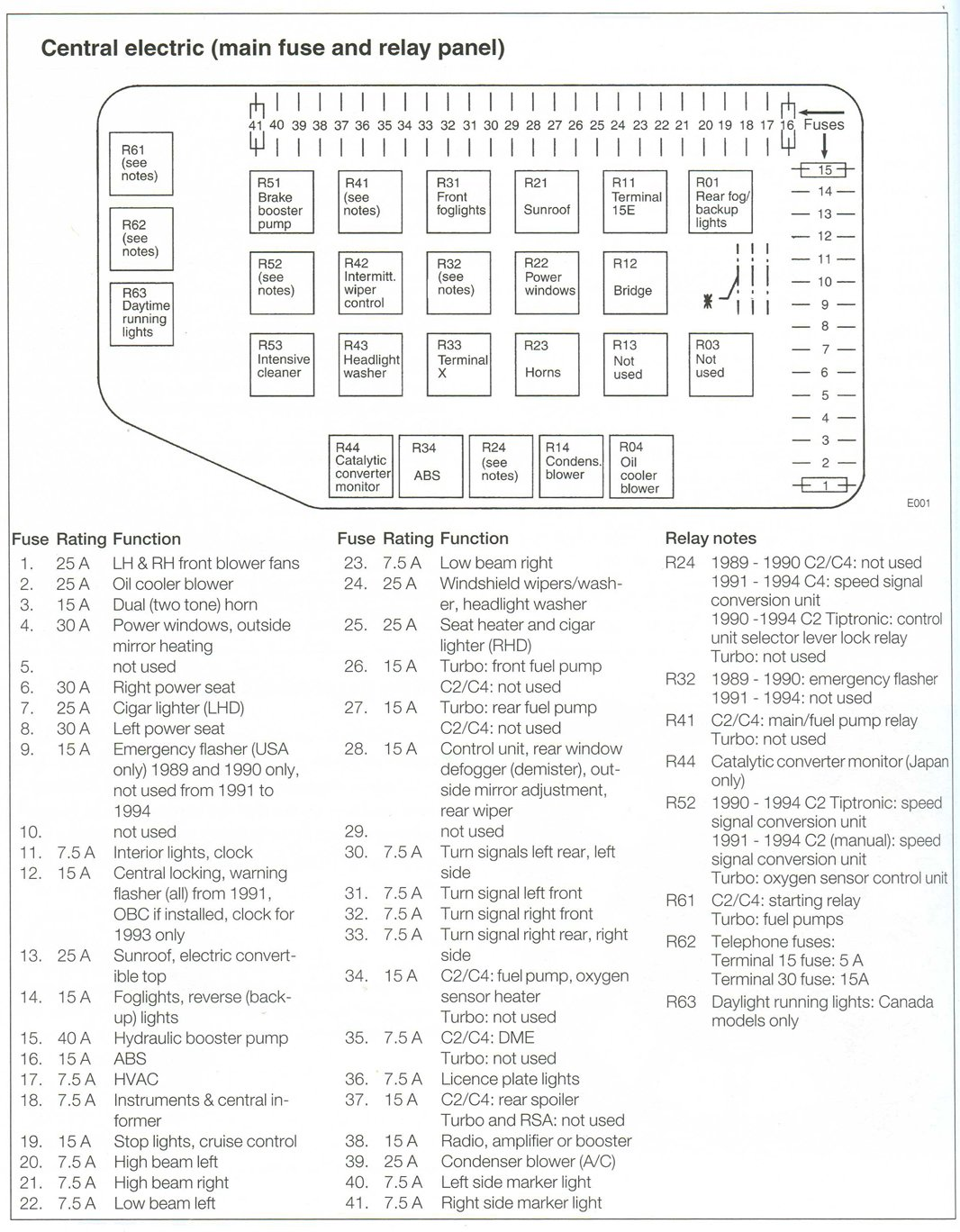porsche 964 fuse box - wiring diagram way-usage-a -  way-usage-a.agriturismoduemadonne.it  agriturismo due madonne