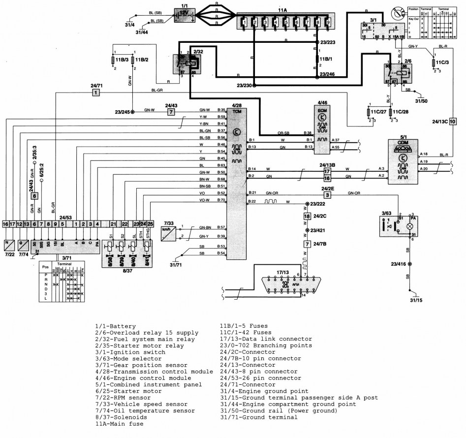 Lx 7960  Smart Bypass Relay Wiring Diagram Free Diagram
