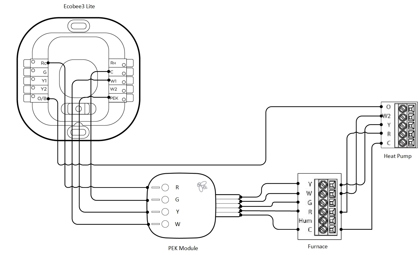 Ecobee3 Lite Ecobee Thermostat Wiring Diagram from static-resources.imageservice.cloud