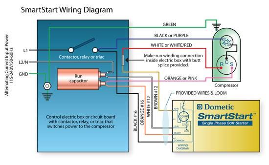 MB_5205] Dometic Smart Start Wiring Diagram Free DiagramKnie Dict Vira Mohammedshrine Librar Wiring 101