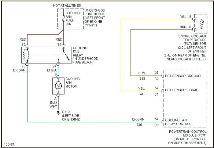 1992 Pontiac Sunfire Wiring Schematic - Wiring Diagrams DataUssel