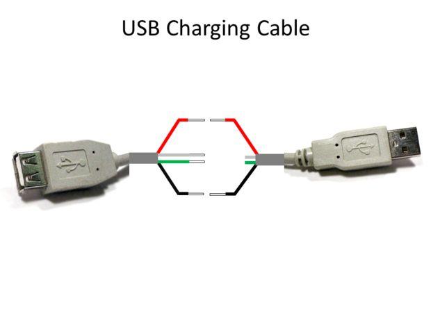 gk_7701] ipod usb wire diagram free diagram  expe lave itis mohammedshrine librar wiring 101