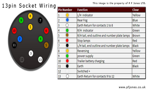 bs0742 skoda octavia towbar wiring diagram download diagram