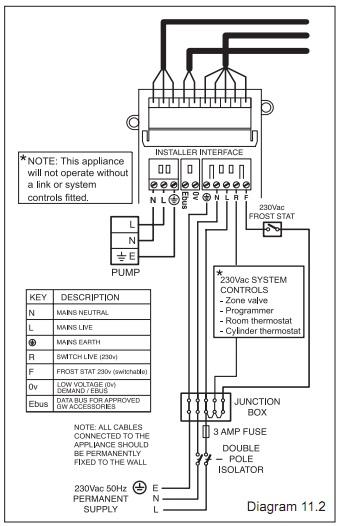 wa4958 glow worm smart wiring centre diagram wiring diagram