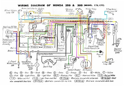 [ZTBE_9966]  ZH_7664] Honda Dream Wiring Diagram Download Diagram | Honda Ca77 Wiring Diagram |  | Osoph Ogram Bemua Hyedi Mentra Gram Skat Peted Phae Mohammedshrine Librar  Wiring 101