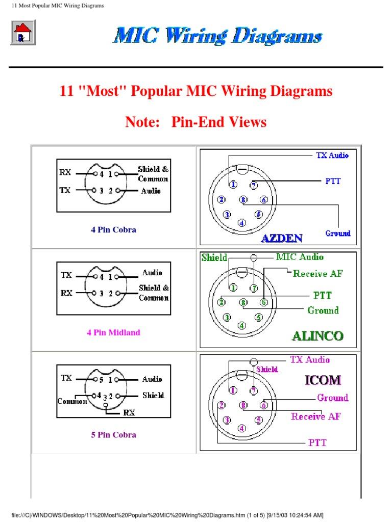 WT_4432] 4 Pin Cb Wiring Diagram Schematic WiringApom Lectu Heli Lectu Aeocy Tixat Mohammedshrine Librar Wiring 101