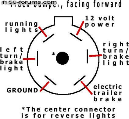 SZ_3679] Ford Trailer Wiring Download DiagramLeona Rele Mohammedshrine Librar Wiring 101