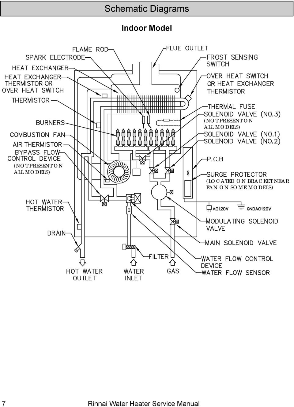 Fantastic Rinnai Schematics Wiring Diagram Wiring Cloud Ymoonsalvmohammedshrineorg