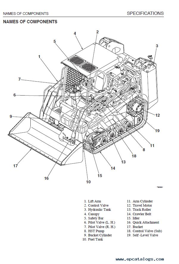 MB_3974] Takeuchi Tl140 Solenoid Wiring Diagram Schematic WiringLline Hroni Denli Sputa Numap Mohammedshrine Librar Wiring 101