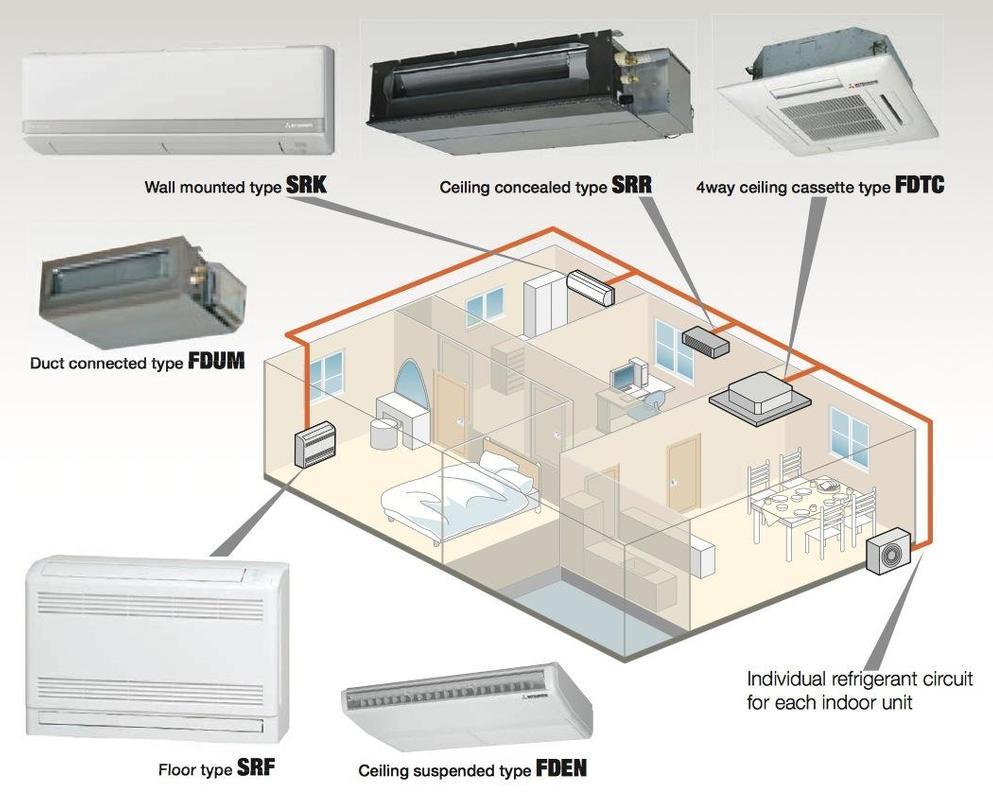 Wiring Diagram Ac Cassette Daikin
