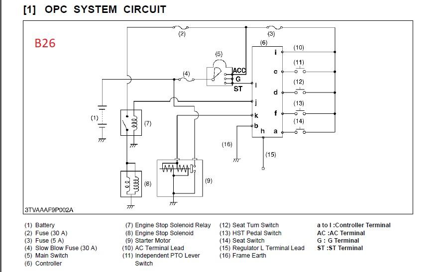 kubota tractor safety switch wiring diagram kubota tractor wiring diagram wiring diagram data  kubota tractor wiring diagram wiring
