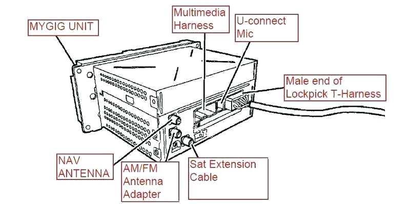 430n Radio Wiring Diagram - 3 Wire Dryer Wiring Diagram -  furnaces.tukune.jeanjaures37.frWiring Diagram Resource