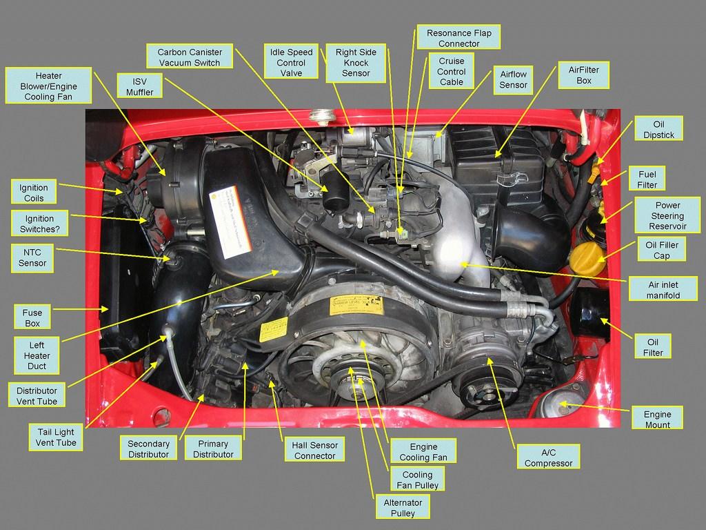 1976 Porsche 912e Engine Diagram Aerox Wiring Diagram Bege Wiring Diagram
