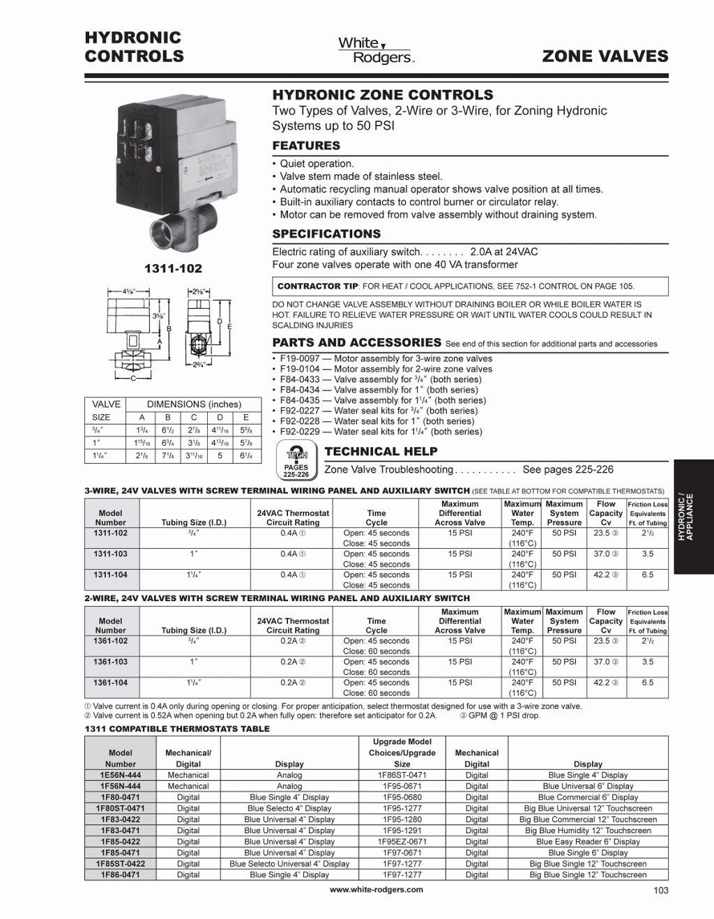 KA_8494] Likewise White Rodgers Thermostat Wiring On Zone Valve Wiring  Diagram Schematic Wiring   White Rodgers 1361 102 Wiring Diagram      Ungo Momece Mohammedshrine Librar Wiring 101