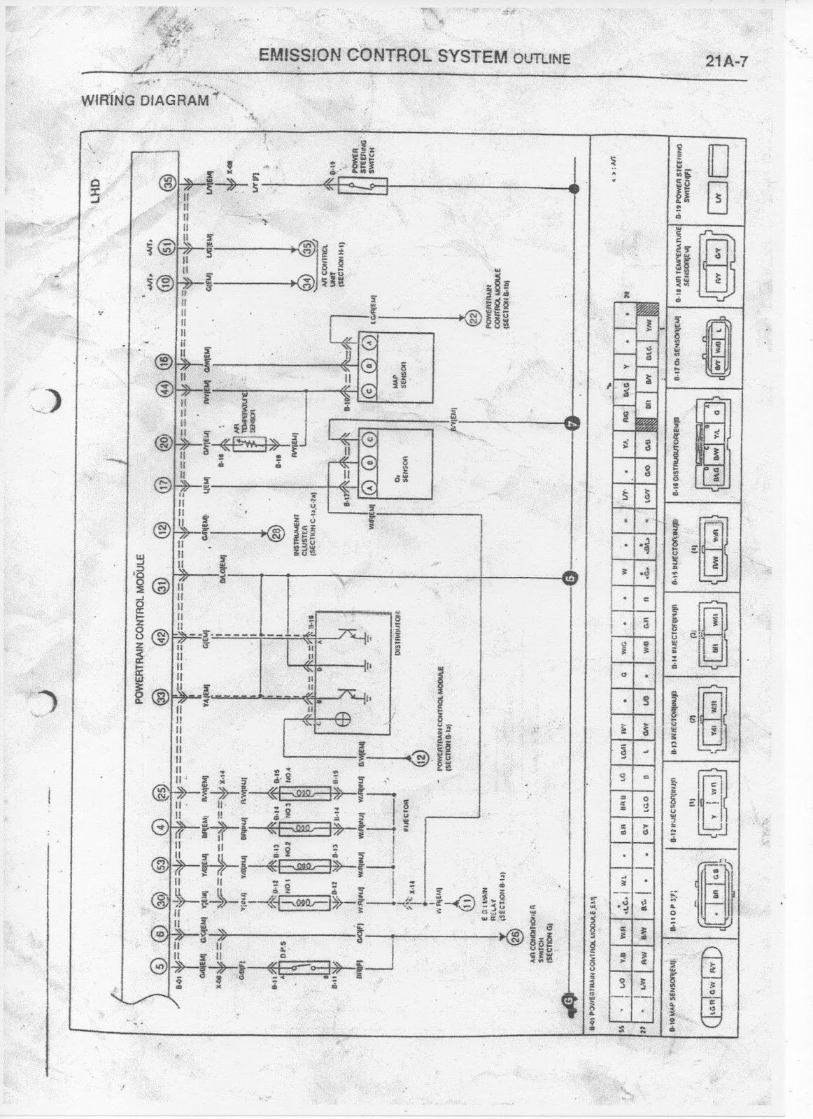 Diagram 98 Kia Sephia Fuse Diagram Full Version Hd Quality Fuse Diagram Diagrammeyerb Camperlot It
