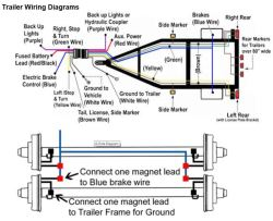 og_7021] wiring diagram for junction box and or breakaway kit on a ...  rosz argu loida unec cette mohammedshrine librar wiring 101