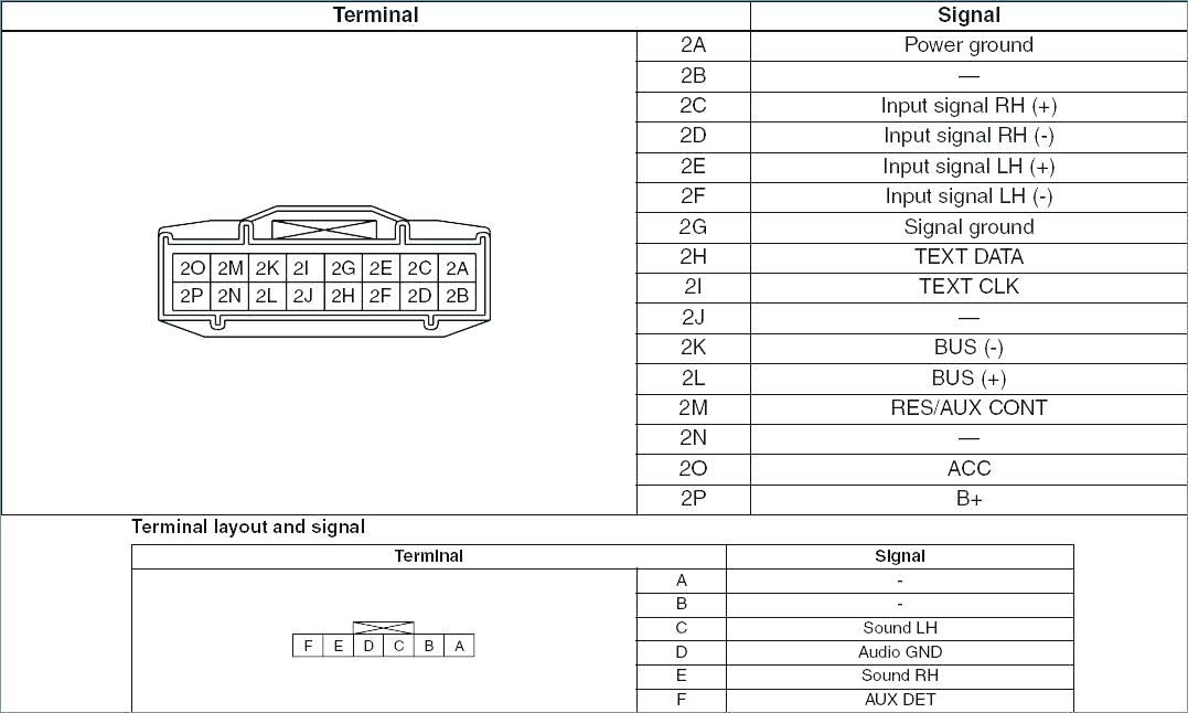 Mazda 121 Wiring Diagram Stereo - Diagram Design Sources electrical-solid -  electrical-solid.nius-icbosa.itnius-icbosa.it