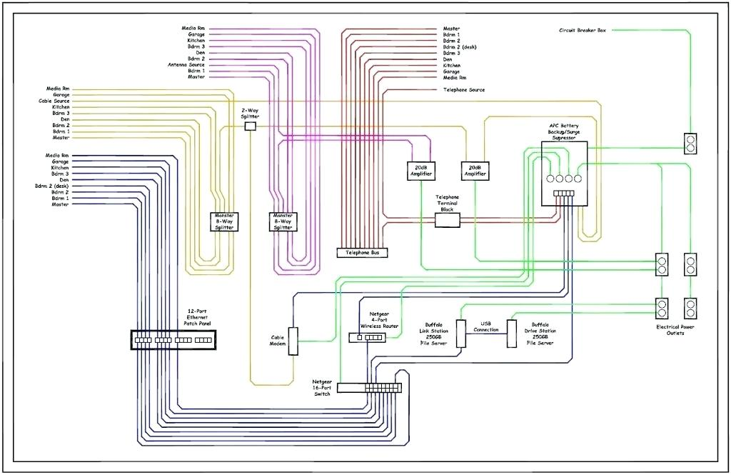 [EQHS_1162]  FW_3806] 1 Room Wiring Diagram Schematic Wiring | 1 Room Wiring Diagram |  | Rous Oxyt Unec Wned Inrebe Mohammedshrine Librar Wiring 101