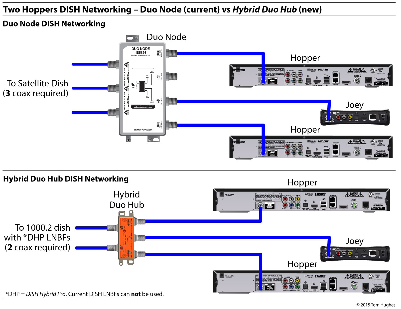 dish network wiring diagrams ks 0962  hybrid dish network wiring diagram wiring diagram dish network wally wiring diagram dish network wiring diagram wiring diagram