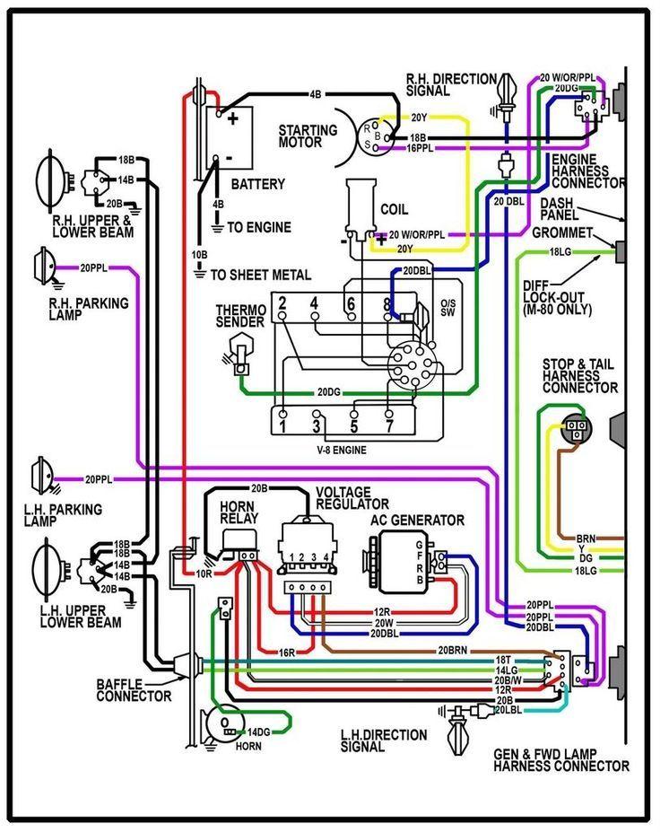 Sensational 1976 Chevy Truck Wiring Diagram Wiring Diagram Data Wiring Cloud Loplapiotaidewilluminateatxorg