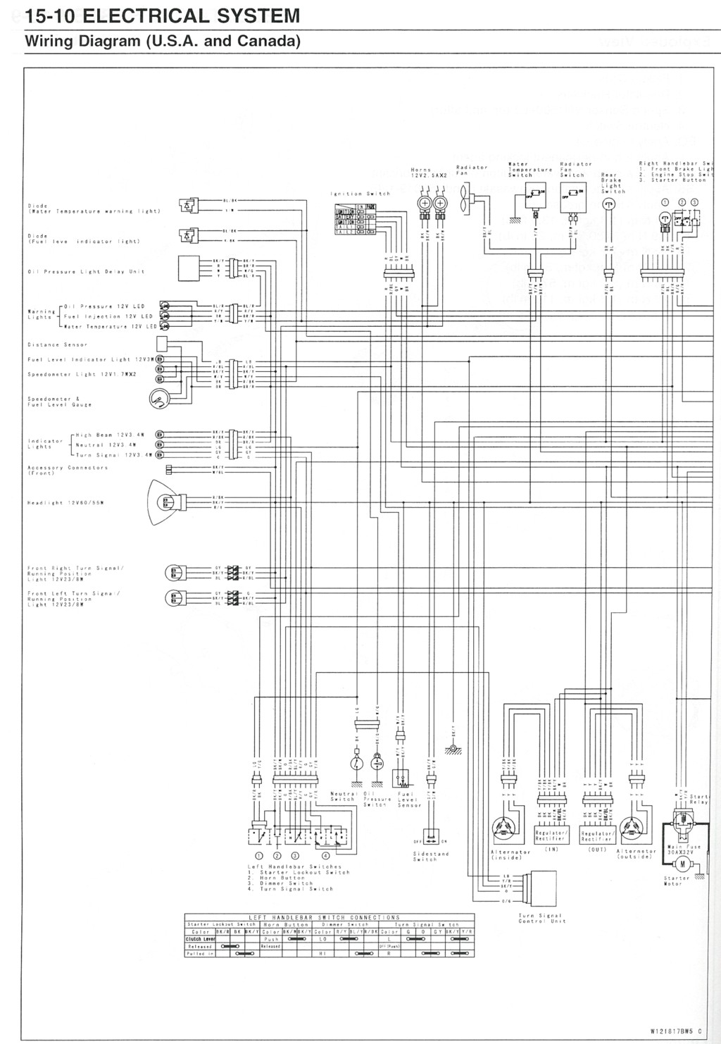 Diagram 2001 Zx7r Wiring Diagram Full Version Hd Quality Wiring Diagram Sgdiagramxw Joliotcurieaubiere Fr