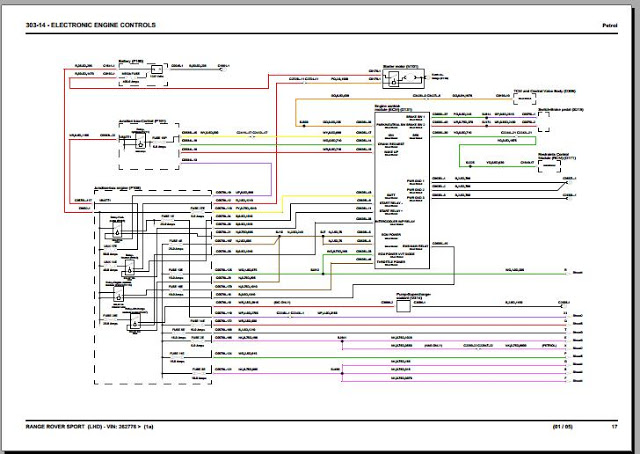 defender 90 wiring diagrams 1997 land rover discovery wiring diagram wiring diagram data  1997 land rover discovery wiring