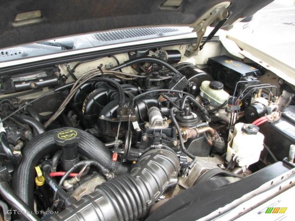 SV_4675] 2003 Ford 4 6 Liter Engine DiagramOidei Hyedi Wigeg Mohammedshrine Librar Wiring 101