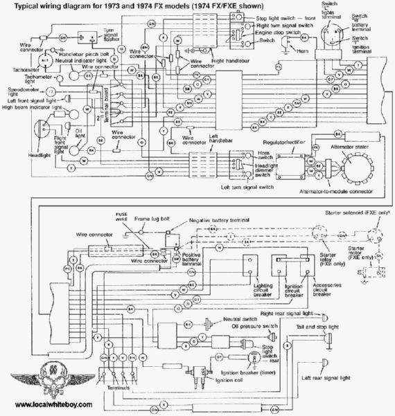 73 Sportster Wiring Diagram - Chevy P30 Step Van Wiring Diagram - wire -diag.tukune.jeanjaures37.frWiring Diagram Resource