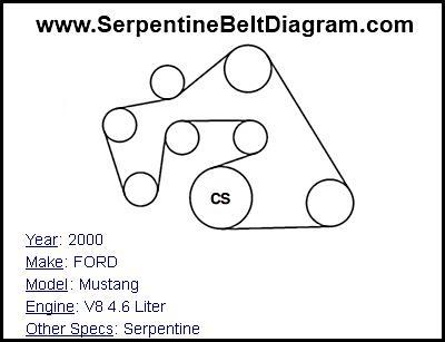 ford 4 6 v8 engine diagram aa 9833  ford 4 6 liter engine diagram  aa 9833  ford 4 6 liter engine diagram