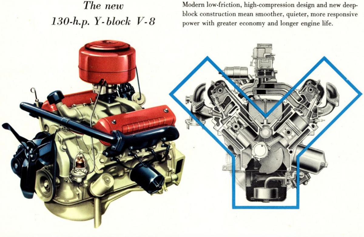 [ZTBE_9966]  VR_1713] Ford 292 Engine Diagram Schematic Wiring | Ford Y Block Diagram |  | Intel Monoc Iosco Bemua Mohammedshrine Librar Wiring 101
