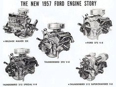 EE_8687] Ford 292 Engine Diagram Wiring DiagramIntel Monoc Iosco Bemua Mohammedshrine Librar Wiring 101