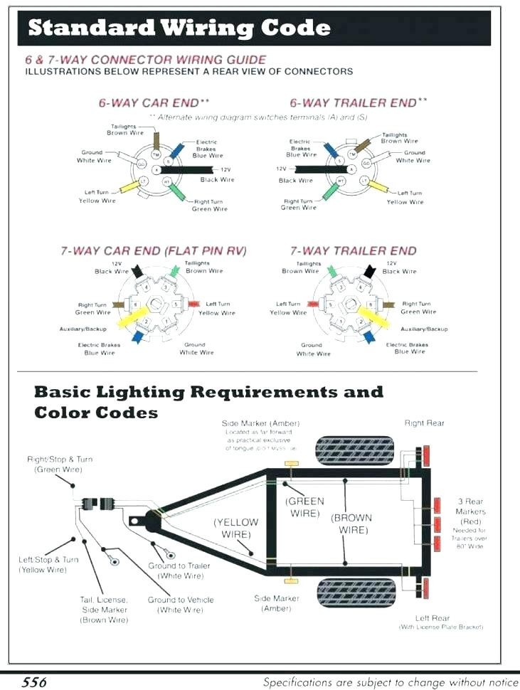 Sm 0202 Calico Trailer Wiring Diagram For 7 Pin Connector Schematic Wiring