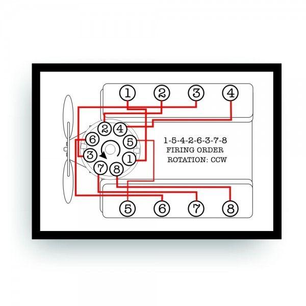 [DIAGRAM_38DE]  KH_8534] Ford 460 Plug Wire Diagram Wiring Diagram | Ford Plug Wiring Diagram |  | Hemt Hutpa Unho Xeira Mohammedshrine Librar Wiring 101