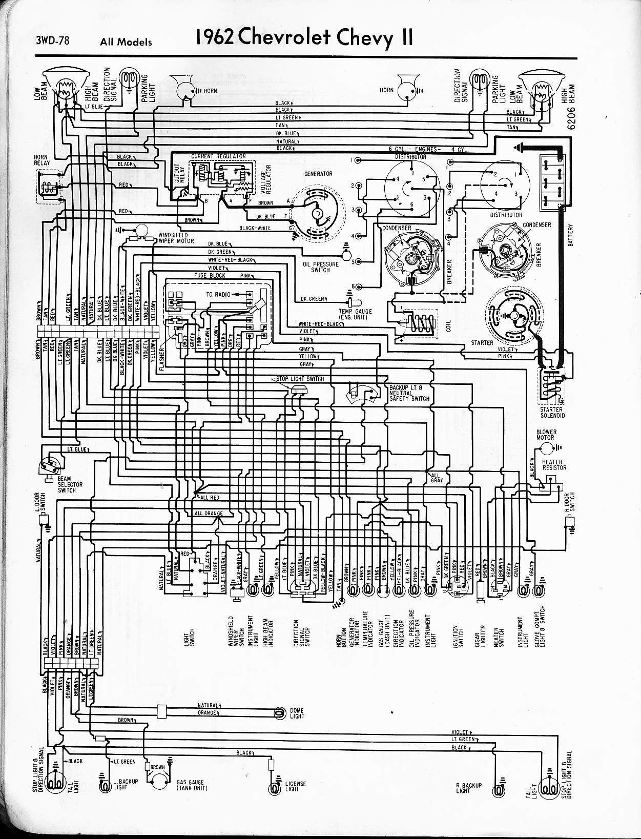 Cool 1976 Nova Wiring Diagram Wiring Diagram Tutorial Wiring Cloud Itislusmarecoveryedborg