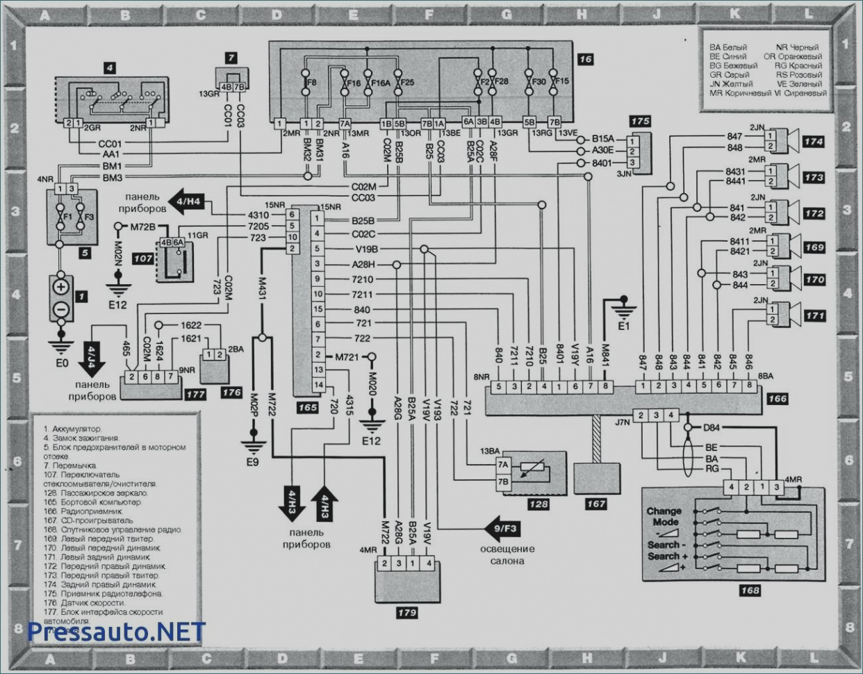peugeot 306 wiring diagram central locking peugeot 307 horn wiring diagram wiring diagram data  peugeot 307 horn wiring diagram