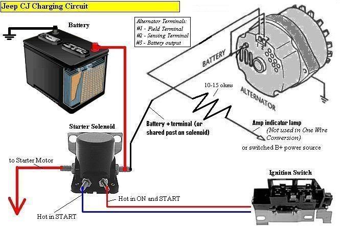 Pleasant Alternator Diagram For Hyster Forklift 3 Wire Alternator Wiring Wiring Cloud Faunaidewilluminateatxorg