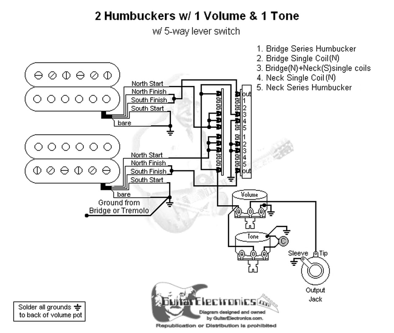 Tg 9433 2 Humbucker 1 Single Coil Wiring Diagrams Download Diagram