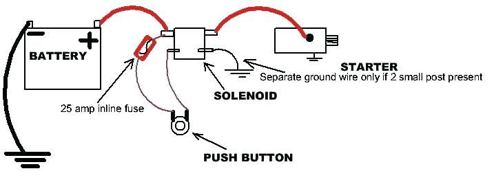St51 Solenoid Starter Switch Wiring Diagram 2005 Ford Escape Fuse Diagram Electrical Wiring Yenpancane Jeanjaures37 Fr