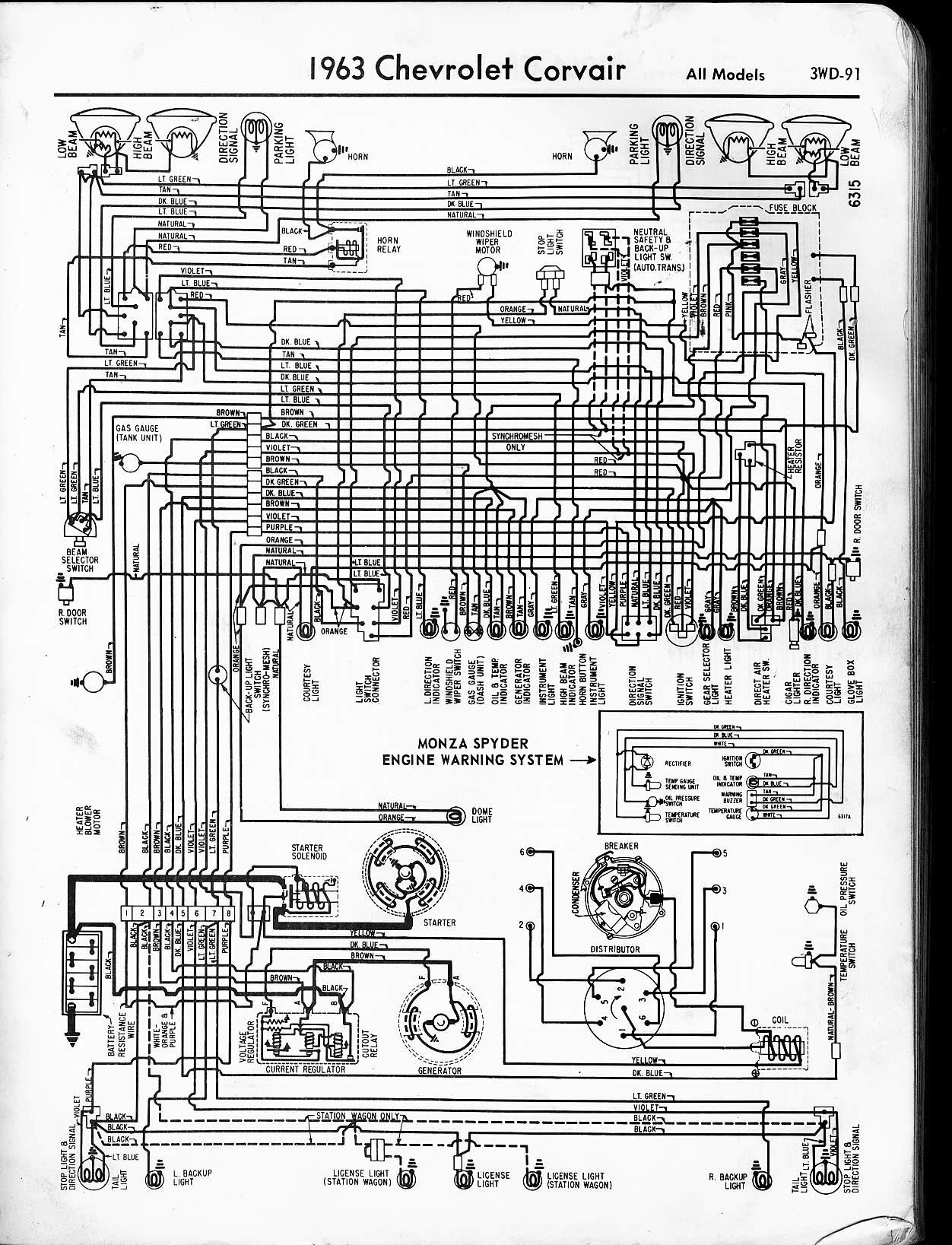 Swell 1976 Caprice Wiring Diagram Wiring Diagram Data Schema Wiring Cloud Xortanetembamohammedshrineorg