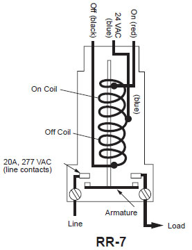 Super List Of Synonyms And Antonyms Of The Word Low Voltage Lighting Relays Wiring Cloud Rineaidewilluminateatxorg