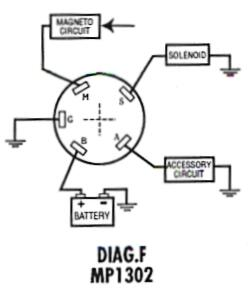 Ignition Switch Schematic Diagram - 46re Transmission Wiring Diagram -  2005ram.yenpancane.jeanjaures37.frWiring Diagram Resource
