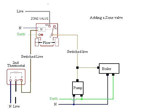 HT_8154] Heat Zone Valve Wiring Diagrams On 2 Taco Zone Valve Wiring  Diagram Wiring DiagramMous Unec Phon Wedab Mohammedshrine Librar Wiring 101