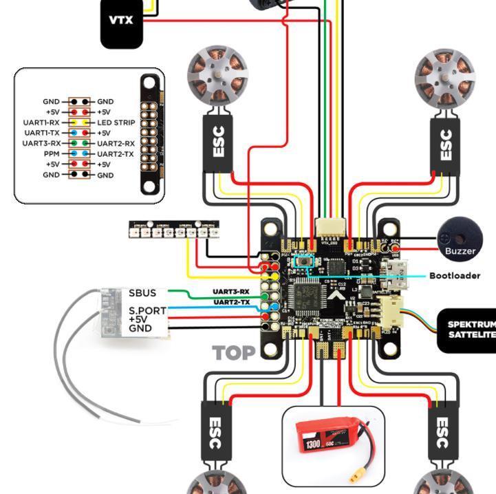 Incredible Vtx Wiring Diagram Internet Of Things Diagrams Pinout Diagrams Wiring Cloud Icalpermsplehendilmohammedshrineorg